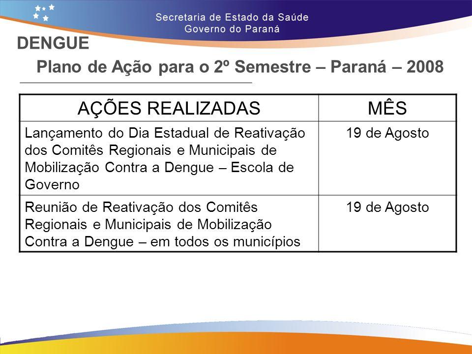 Plano de Ação para o 2º Semestre – Paraná – 2008 AÇÕES REALIZADASMÊS Lançamento do Dia Estadual de Reativação dos Comitês Regionais e Municipais de Mo