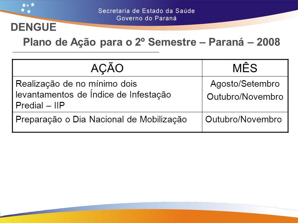 Plano de Ação para o 2º Semestre – Paraná – 2008 AÇÃOMÊS Realização de no mínimo dois levantamentos de Índice de Infestação Predial – IIP Agosto/Setem