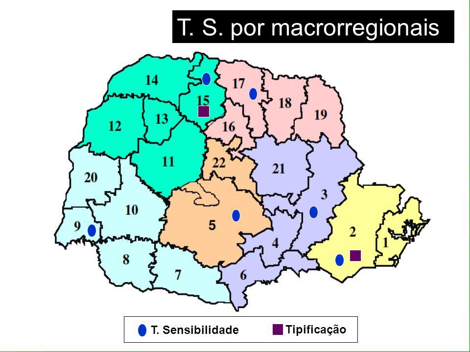 T. Sensibilidade Tipificação T. S. por macrorregionais