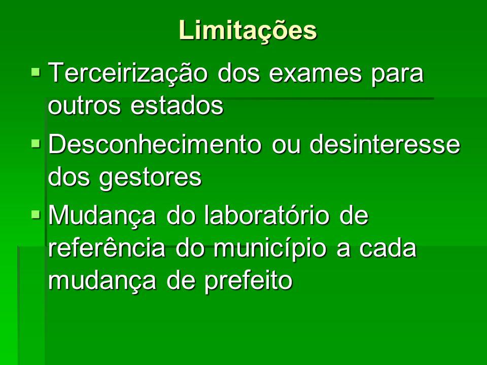 Limitações  Terceirização dos exames para outros estados  Desconhecimento ou desinteresse dos gestores  Mudança do laboratório de referência do mun