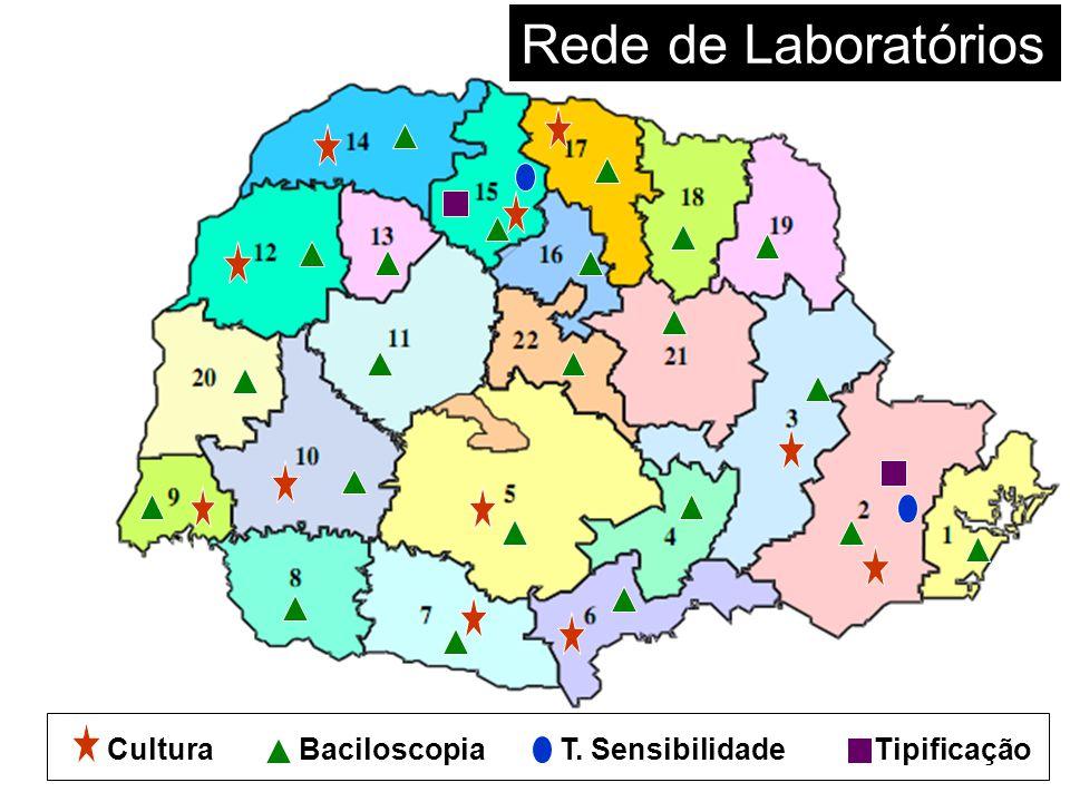 CulturaBaciloscopiaT. SensibilidadeTipificação Rede de Laboratórios