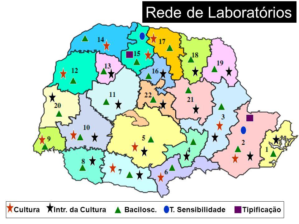 CulturaBacilosc.T. SensibilidadeTipificaçãoIntr. da Cultura Rede de Laboratórios