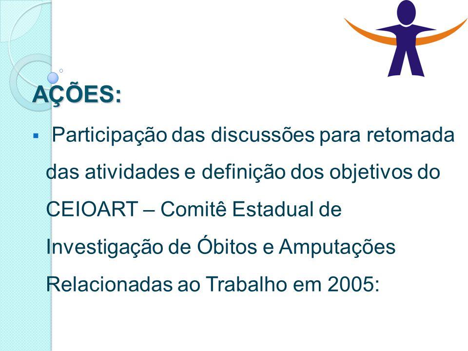 AÇÕES:  Participação das discussões para retomada das atividades e definição dos objetivos do CEIOART – Comitê Estadual de Investigação de Óbitos e A