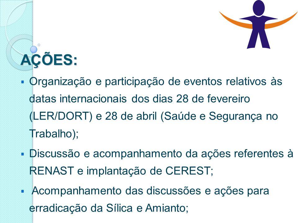 AÇÕES:  Organização e participação de eventos relativos às datas internacionais dos dias 28 de fevereiro (LER/DORT) e 28 de abril (Saúde e Segurança