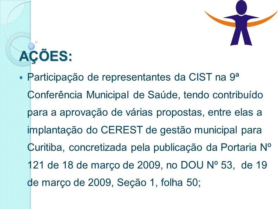 AÇÕES:  Participação de representantes da CIST na 9ª Conferência Municipal de Saúde, tendo contribuído para a aprovação de várias propostas, entre el