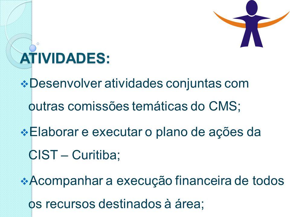 ATIVIDADES:  Desenvolver atividades conjuntas com outras comissões temáticas do CMS;  Elaborar e executar o plano de ações da CIST – Curitiba;  Aco