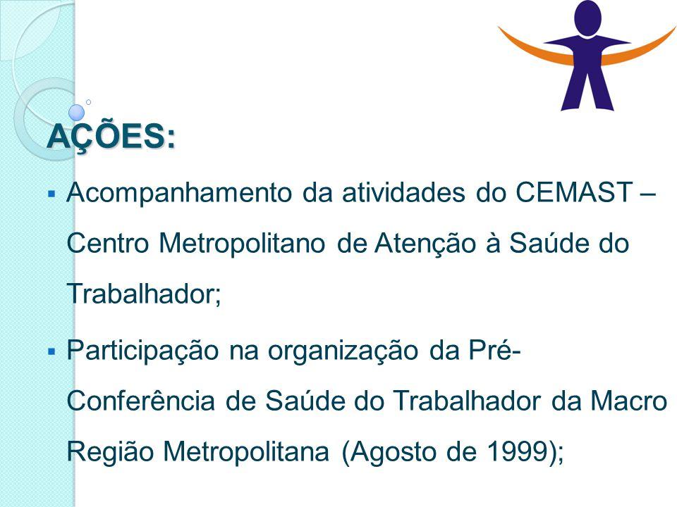 AÇÕES:  Acompanhamento da atividades do CEMAST – Centro Metropolitano de Atenção à Saúde do Trabalhador;  Participação na organização da Pré- Confer