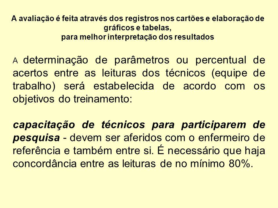 A determinação de parâmetros ou percentual de acertos entre as leituras dos técnicos (equipe de trabalho) será estabelecida de acordo com os objetivos
