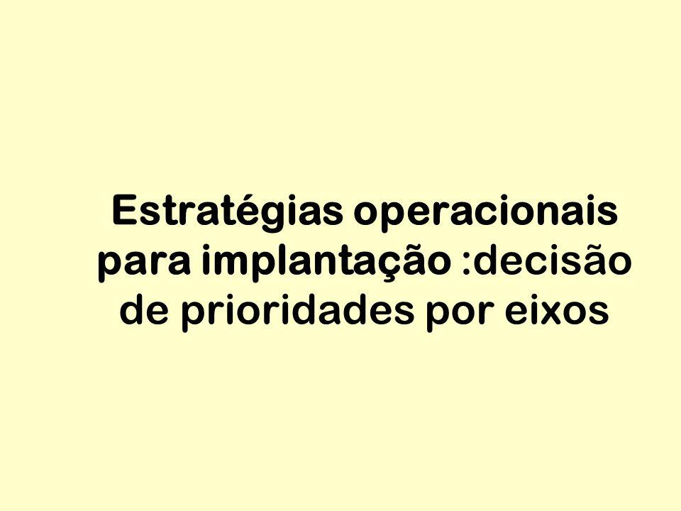 Estratégias operacionais para implantação :decisão de prioridades por eixos