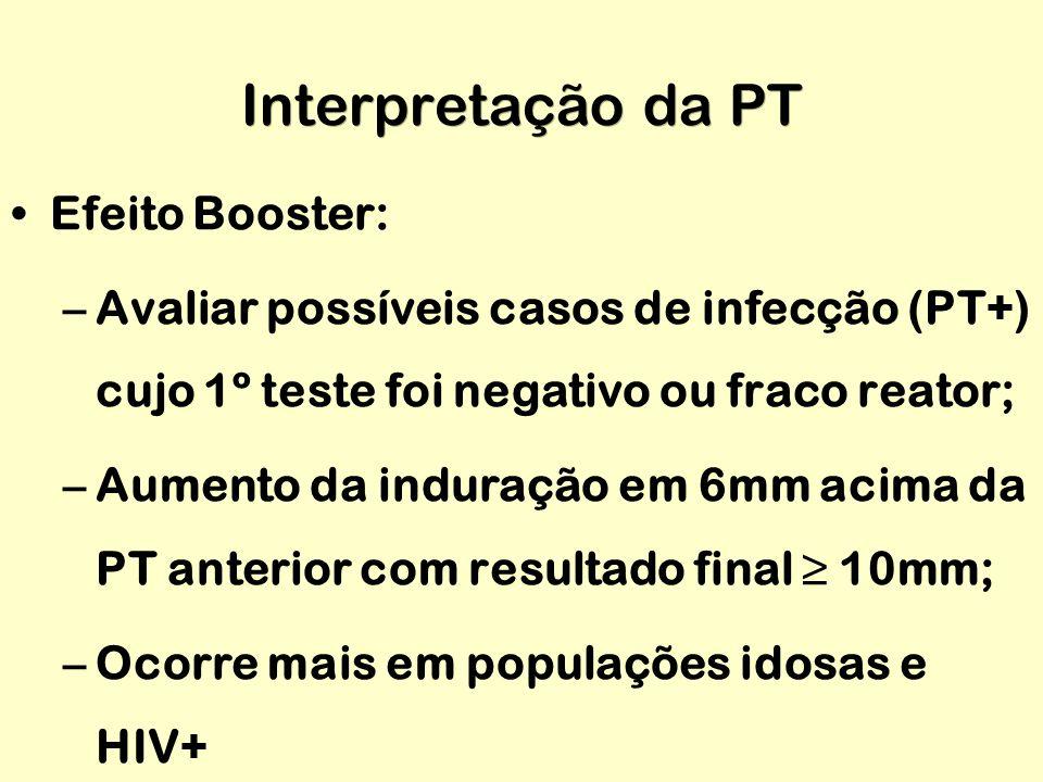 Interpretação da PT Efeito Booster: –Avaliar possíveis casos de infecção (PT+) cujo 1º teste foi negativo ou fraco reator; –Aumento da induração em 6m