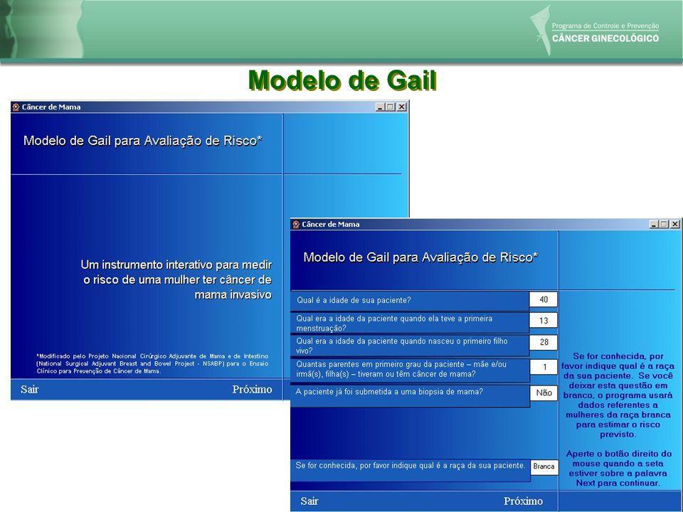 Modelo de Gail