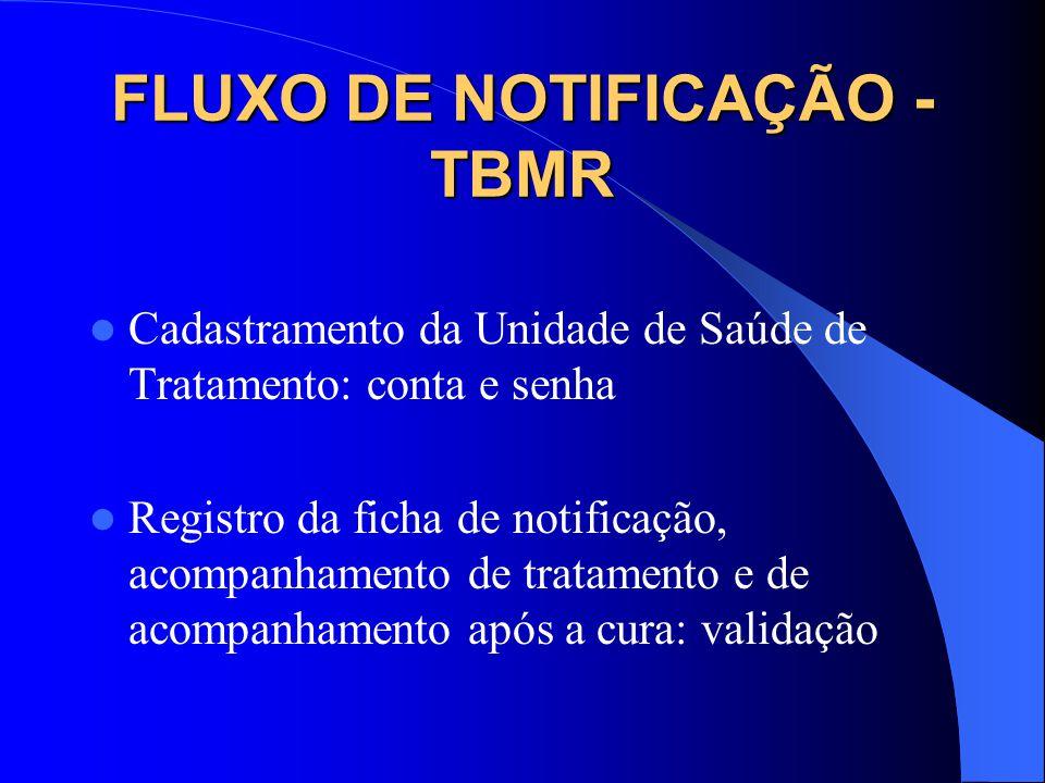 TBMR Dados podem ser processados permitindo gerenciamento pelas: – UST – Programa Estaduais de Controle da Tuberculose – Centro de Referência Prof.