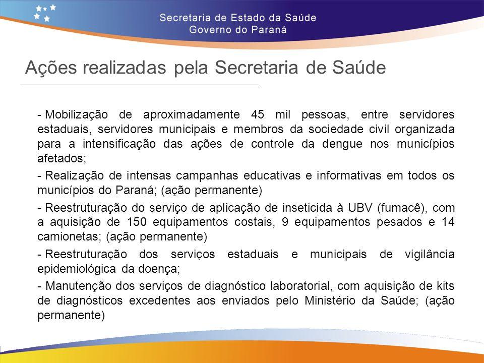 Ações realizadas pela Secretaria de Saúde - Mobilização de aproximadamente 45 mil pessoas, entre servidores estaduais, servidores municipais e membros