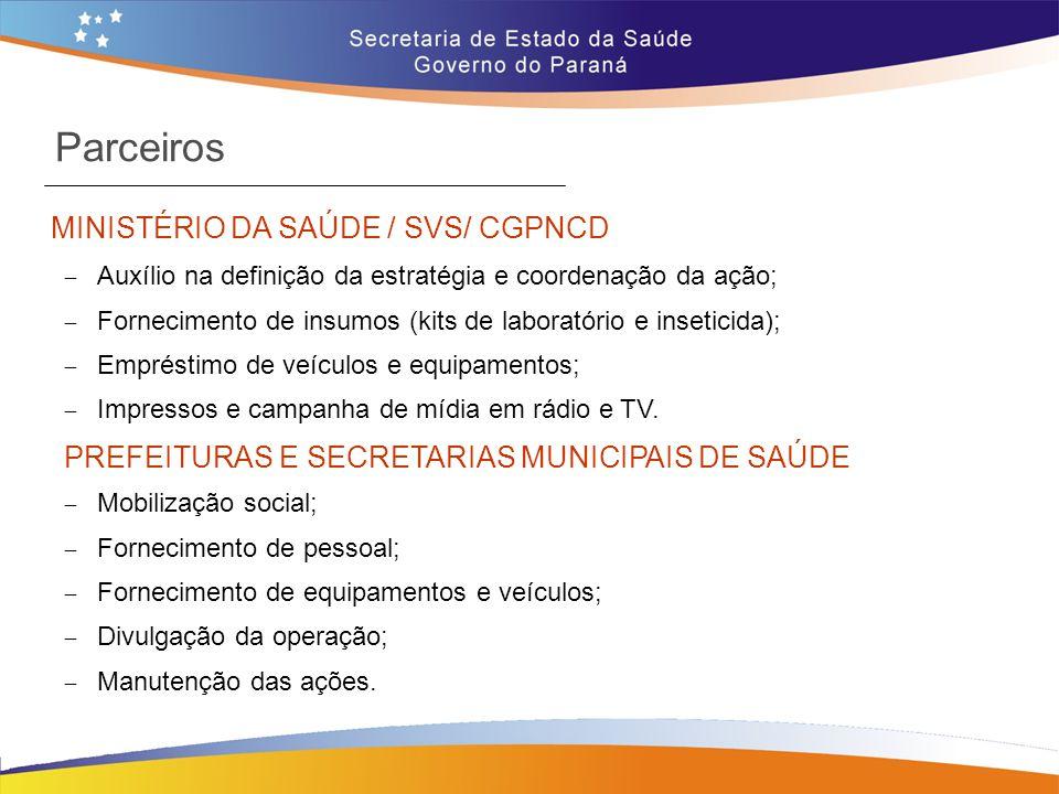 Parceiros MINISTÉRIO DA SAÚDE / SVS/ CGPNCD  Auxílio na definição da estratégia e coordenação da ação;  Fornecimento de insumos (kits de laboratório