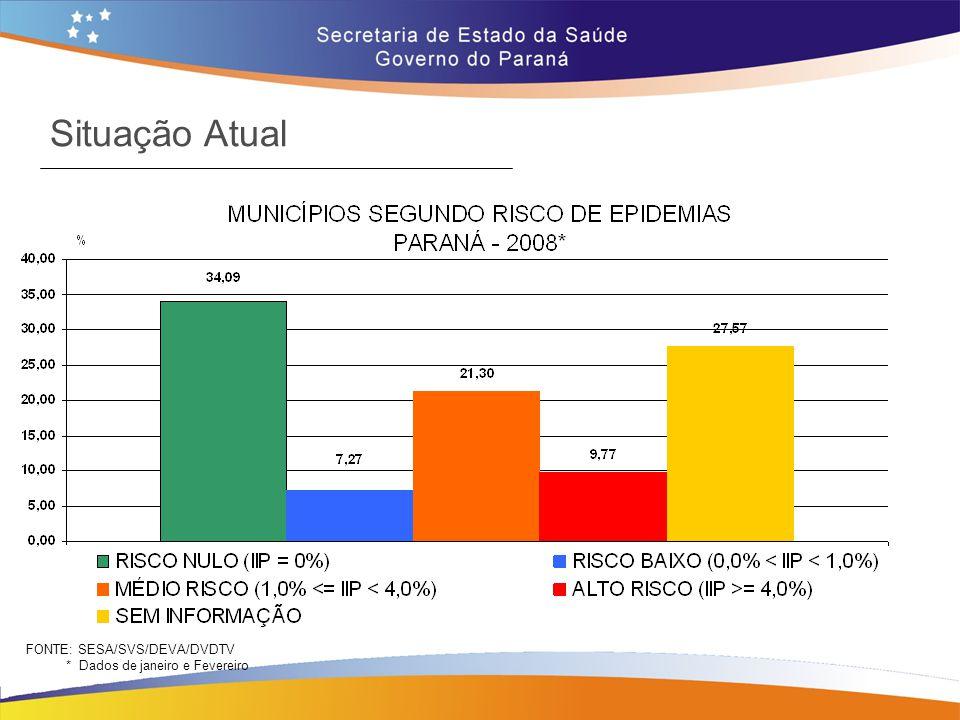 Situação Atual ÍNDICE DE INFESTAÇÃO PREDIAL - IIP (1º BIMESTRE) POR MUNICÍPIO - PARANÁ - 2008* LEGENDA RISCO NULO - IIP = 0 RISCO BAIXO - IIP > 0 e < 1 RISCO MÉDIO - IIP ≥ 1 e < 4 RISCO ALTO - IIP ≥ 0 FONTE: SESA/SVS/DEVA/DVDTV * Dados de janeiro e Fevereiro