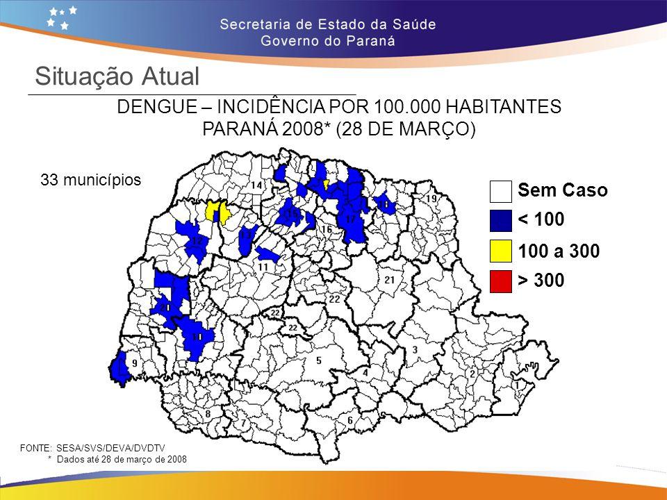 Sem Caso < 100 100 a 300 > 300 Situação Atual DENGUE – INCIDÊNCIA POR 100.000 HABITANTES PARANÁ 2008* (14 DE ABRIL) FONTE: SESA/SVS/DEVA/DVDTV * Dados até 14 de abril de 2008 44 municípios
