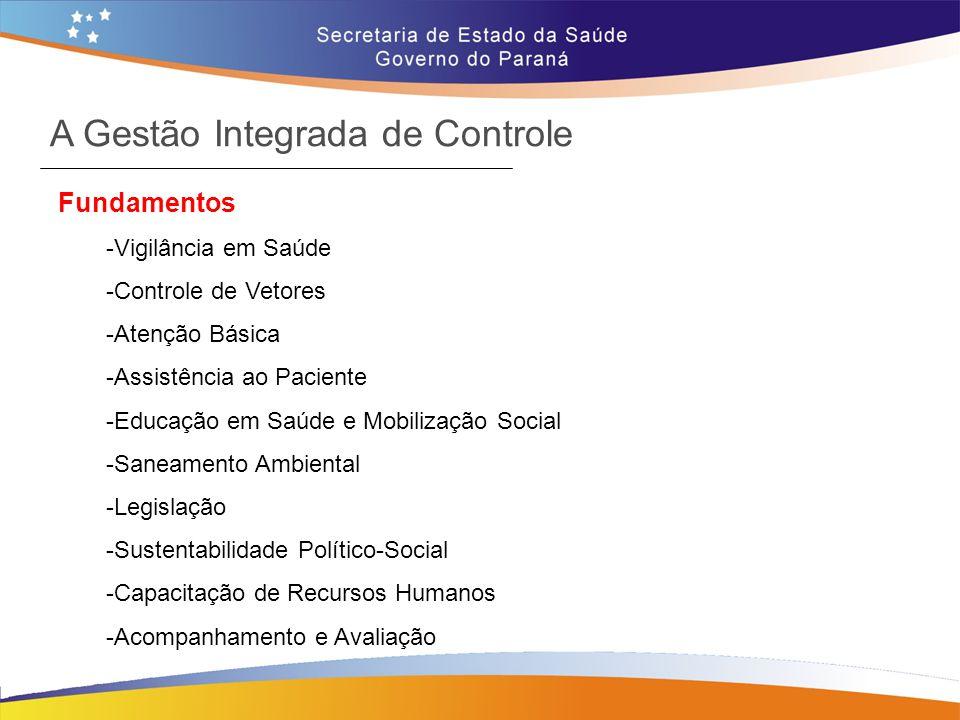 A Gestão Integrada de Controle Fundamentos -Vigilância em Saúde -Controle de Vetores -Atenção Básica -Assistência ao Paciente -Educação em Saúde e Mob