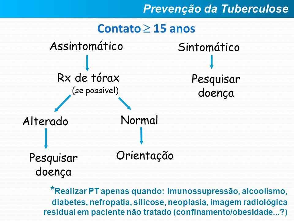 Contato  15 anos Assintomático Sintomático Alterado Rx de tórax (se possível) Normal Pesquisar doença Orientação Prevenção da Tuberculose * Realizar