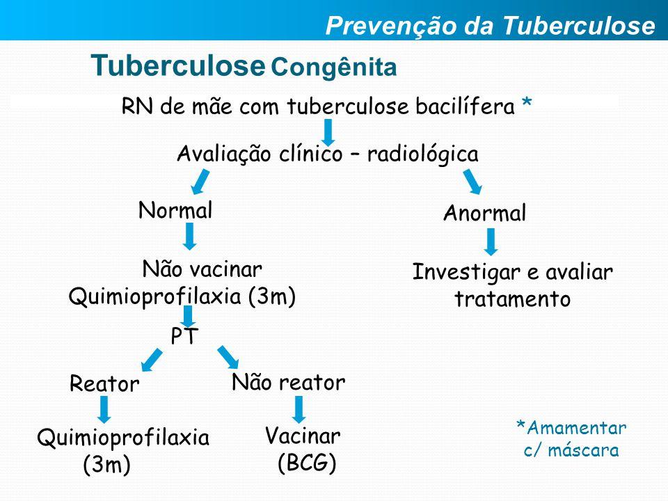 Tuberculose Congênita RN de mãe com tuberculose bacilífera * Avaliação clínico – radiológica Investigar e avaliar tratamento Não vacinar Quimioprofila