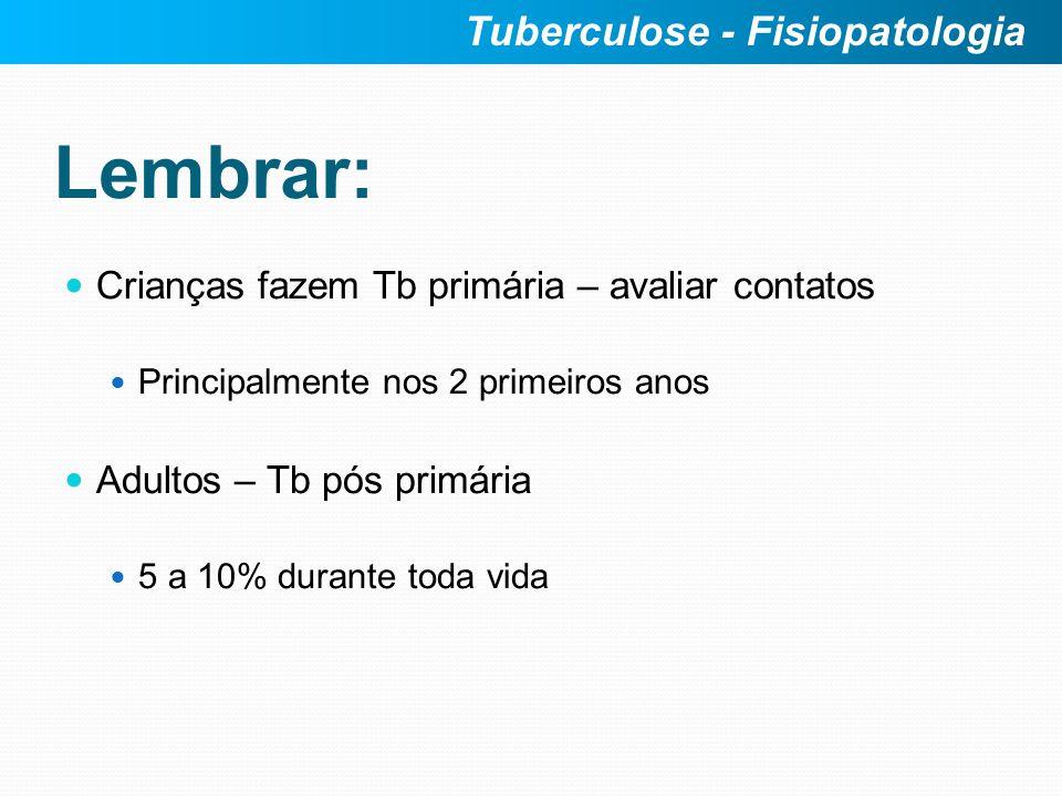 Lembrar: Crianças fazem Tb primária – avaliar contatos Principalmente nos 2 primeiros anos Adultos – Tb pós primária 5 a 10% durante toda vida Tubercu