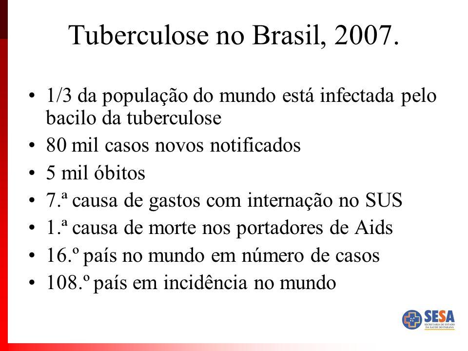 Tuberculose no Brasil, 2007. 1/3 da população do mundo está infectada pelo bacilo da tuberculose 80 mil casos novos notificados 5 mil óbitos 7.ª causa