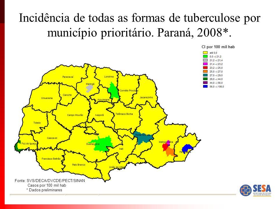 Incidência de todas as formas de tuberculose por município prioritário. Paraná, 2008*. CI por 100 mil hab Fonte: SVS/DECA/DVCDE/PECT/SINAN Casos por 1