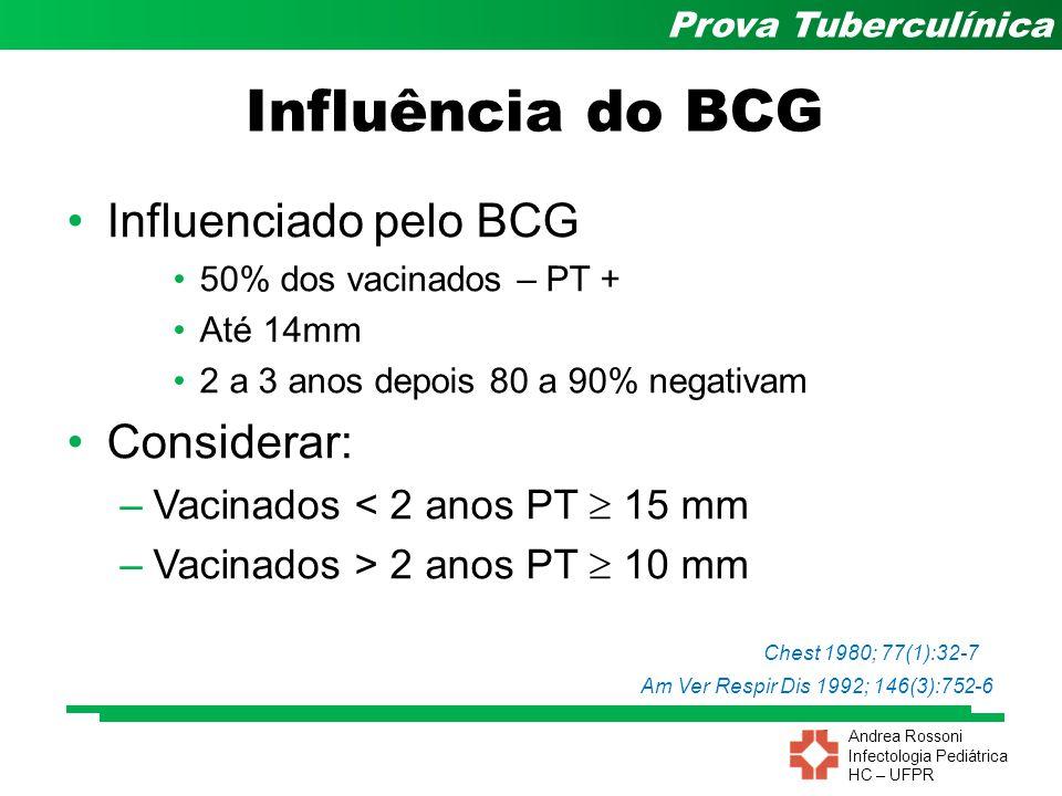 Andrea Rossoni Infectologia Pediátrica HC – UFPR Prova Tuberculínica Influência do BCG Influenciado pelo BCG 50% dos vacinados – PT + Até 14mm 2 a 3 a