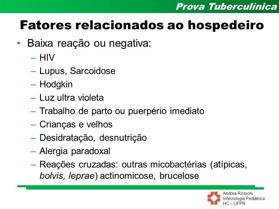 Andrea Rossoni Infectologia Pediátrica HC – UFPR Prova Tuberculínica Fatores relacionados ao hospedeiro Baixa reação ou negativa: –HIV –Lupus, Sarcoid