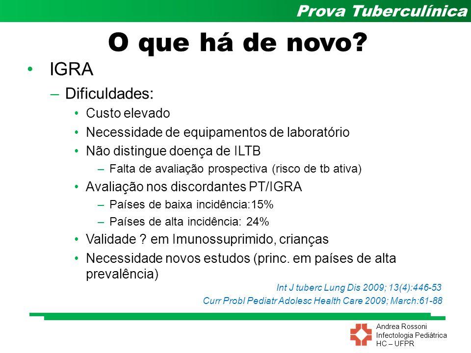 Andrea Rossoni Infectologia Pediátrica HC – UFPR Prova Tuberculínica O que há de novo? IGRA –Dificuldades: Custo elevado Necessidade de equipamentos d