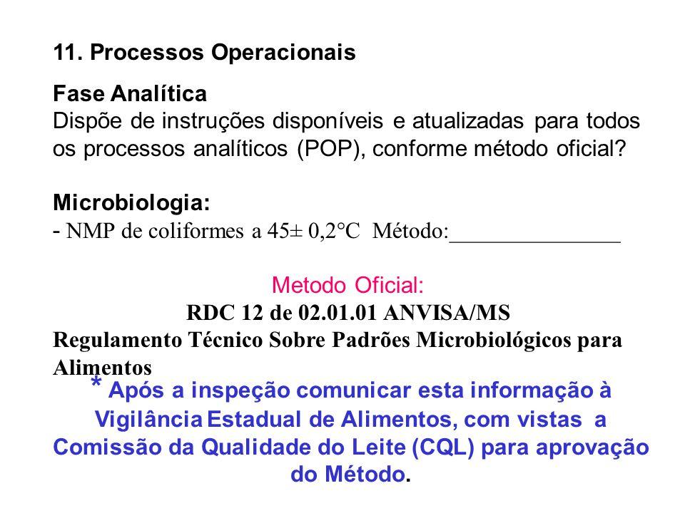 11. Processos Operacionais Fase Analítica Dispõe de instruções disponíveis e atualizadas para todos os processos analíticos (POP), conforme método ofi