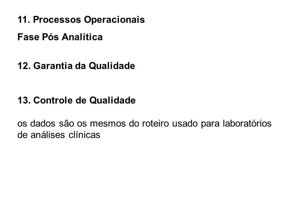 11. Processos Operacionais Fase Pós Analítica 12. Garantia da Qualidade 13. Controle de Qualidade os dados são os mesmos do roteiro usado para laborat