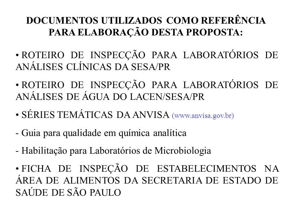 ROTEIRO DE INSPECÇÃO PARA LABORATÓRIOS DE ANÁLISES CLÍNICAS DA SESA/PR ROTEIRO DE INSPECÇÃO PARA LABORATÓRIOS DE ANÁLISES DE ÁGUA DO LACEN/SESA/PR SÉR