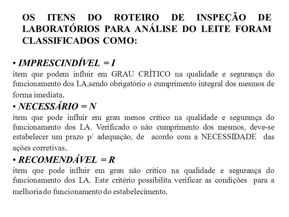 OS ITENS DO ROTEIRO DE INSPEÇÃO DE LABORATÓRIOS PARA ANÁLISE DO LEITE FORAM CLASSIFICADOS COMO: IMPRESCINDÍVEL = I item que podem influir em GRAU CRÍT