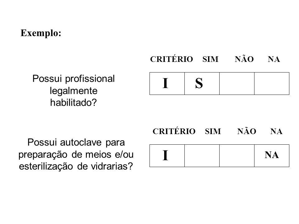 Exemplo: Possui profissional legalmente habilitado? Possui autoclave para preparação de meios e/ou esterilização de vidrarias? CRITÉRIO SIM NÃO NA SI