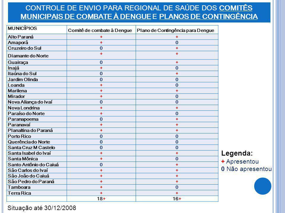 CONTROLE DE ENVIO PARA REGIONAL DE SAÚDE DOS COMITÊS MUNICIPAIS DE COMBATE À DENGUE E PLANOS DE CONTINGÊNCIA PARA DENGUE MUNICÍPIOS Comitê de combate