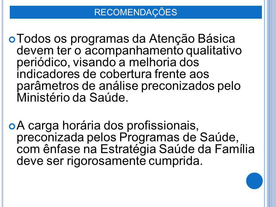 Todos os programas da Atenção Básica devem ter o acompanhamento qualitativo periódico, visando a melhoria dos indicadores de cobertura frente aos parâ