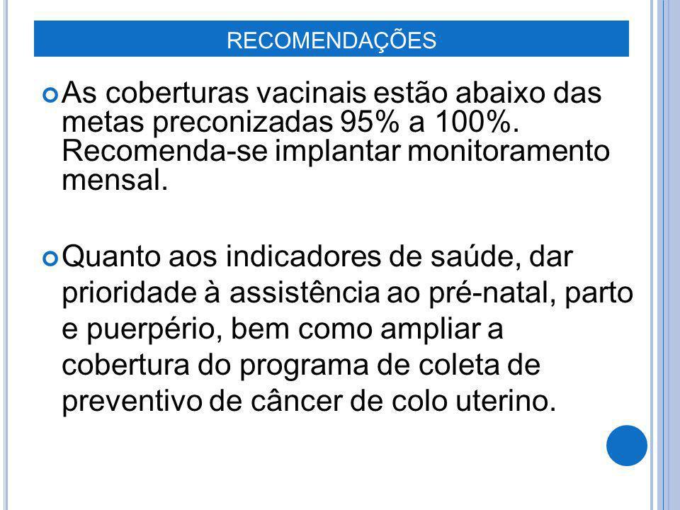As coberturas vacinais estão abaixo das metas preconizadas 95% a 100%. Recomenda-se implantar monitoramento mensal. Quanto aos indicadores de saúde, d