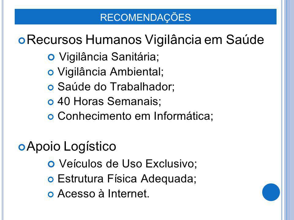 Recursos Humanos Vigilância em Saúde Vigilância Sanitária; Vigilância Ambiental; Saúde do Trabalhador; 40 Horas Semanais; Conhecimento em Informática;