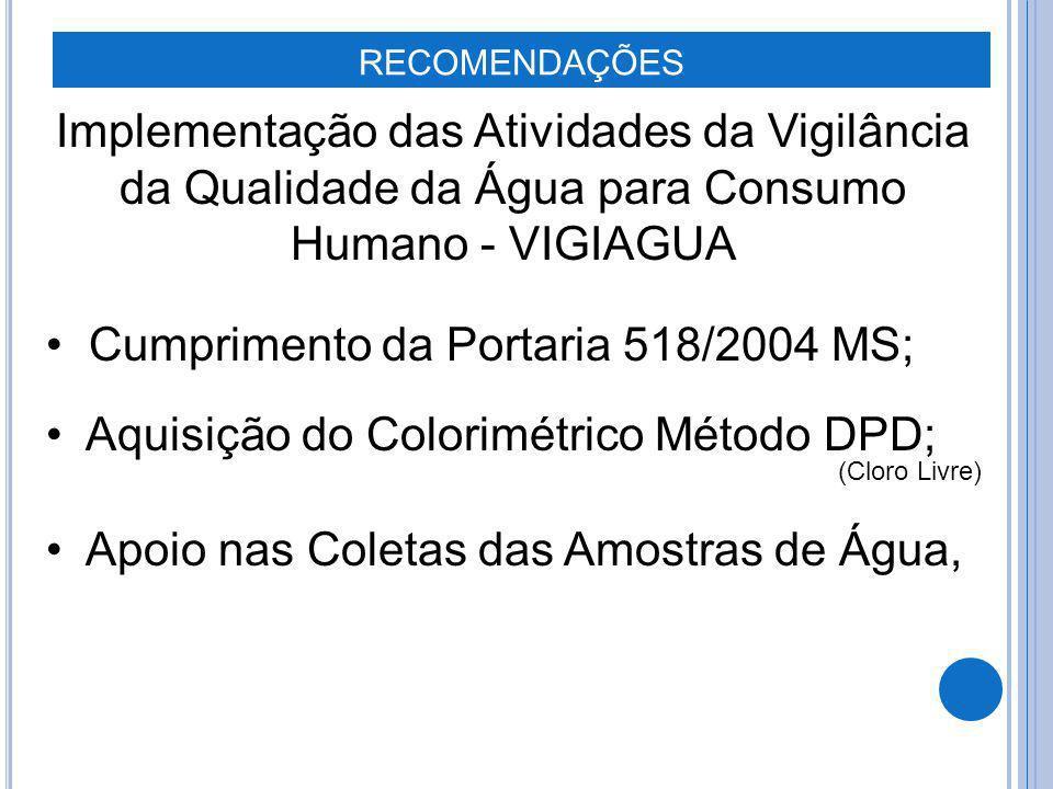 Implementação das Atividades da Vigilância da Qualidade da Água para Consumo Humano - VIGIAGUA Cumprimento da Portaria 518/2004 MS; Aquisição do Color