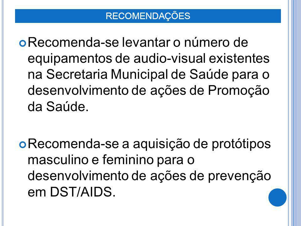 Recomenda-se levantar o número de equipamentos de audio-visual existentes na Secretaria Municipal de Saúde para o desenvolvimento de ações de Promoção