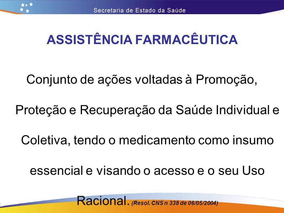 ASSISTÊNCIA FARMACÊUTICA Conjunto de ações voltadas à Promoção, Proteção e Recuperação da Saúde Individual e Coletiva, tendo o medicamento como insumo