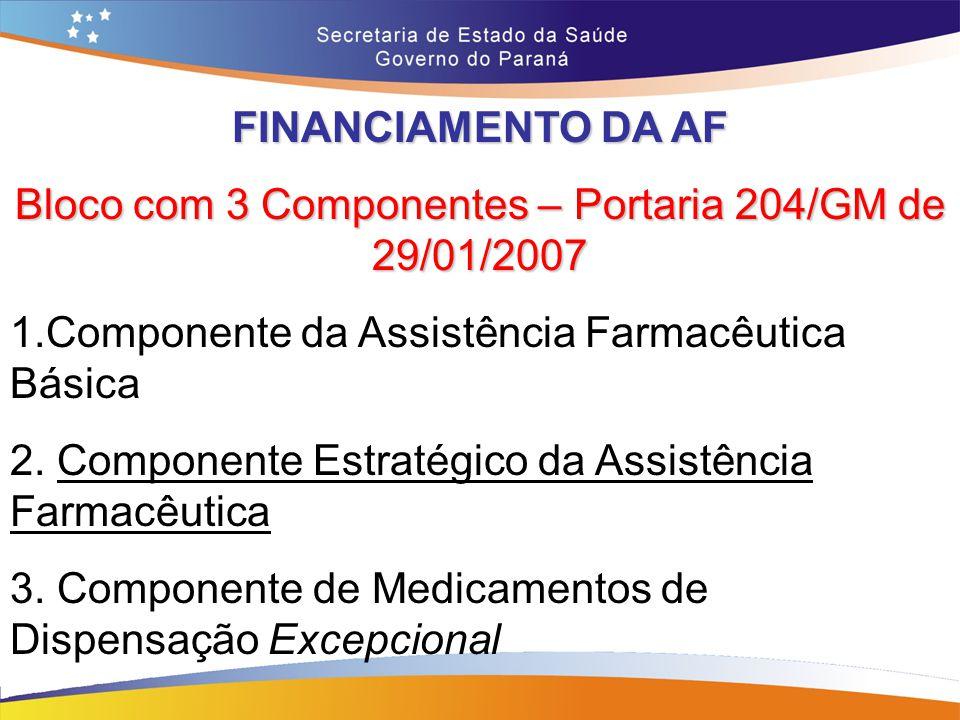FINANCIAMENTO DA AF Bloco com 3 Componentes – Portaria 204/GM de 29/01/2007 1.Componente da Assistência Farmacêutica Básica 2. Componente Estratégico