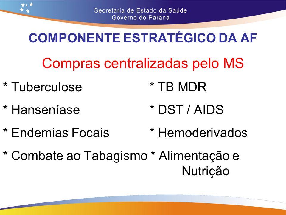 COMPONENTE ESTRATÉGICO DA AF Compras centralizadas pelo MS * Tuberculose * TB MDR * Hanseníase * DST / AIDS * Endemias Focais * Hemoderivados * Combat