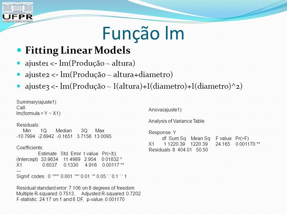 Função lm Fitting Linear Models ajuste1 <- lm(Produção ~ altura) ajuste2 <- lm(Produção ~ altura+diametro) ajuste3 <- lm(Produção ~ I(altura)+I(diametro)+I(diametro)^2) Summary(ajuste1) Call: lm(formula = Y ~ X1) Residuals: Min 1Q Median 3Q Max -10.7994 -2.6942 -0.1651 3.7156 13.0095 Coefficients: Estimate Std.