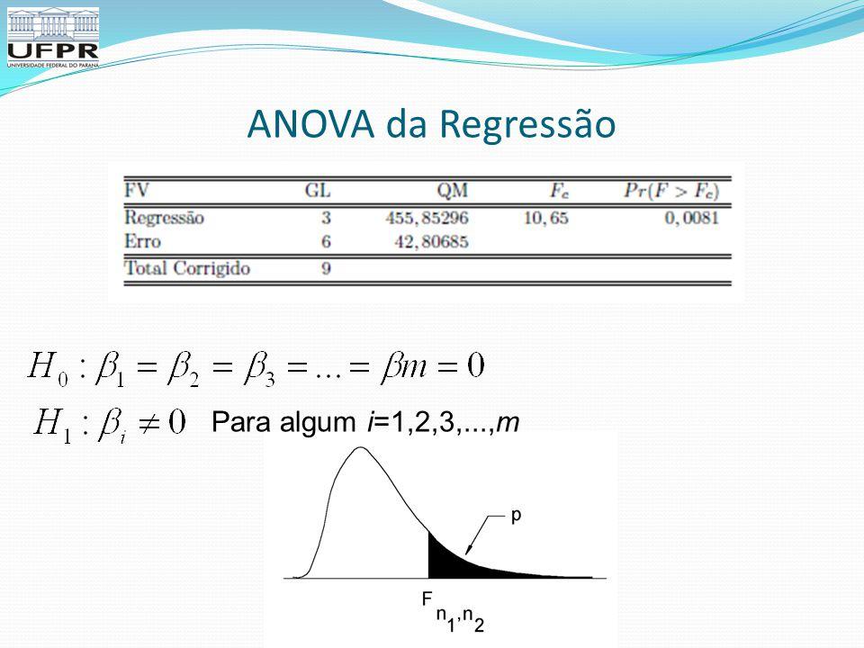 ANOVA da Regressão Para algum i=1,2,3,...,m
