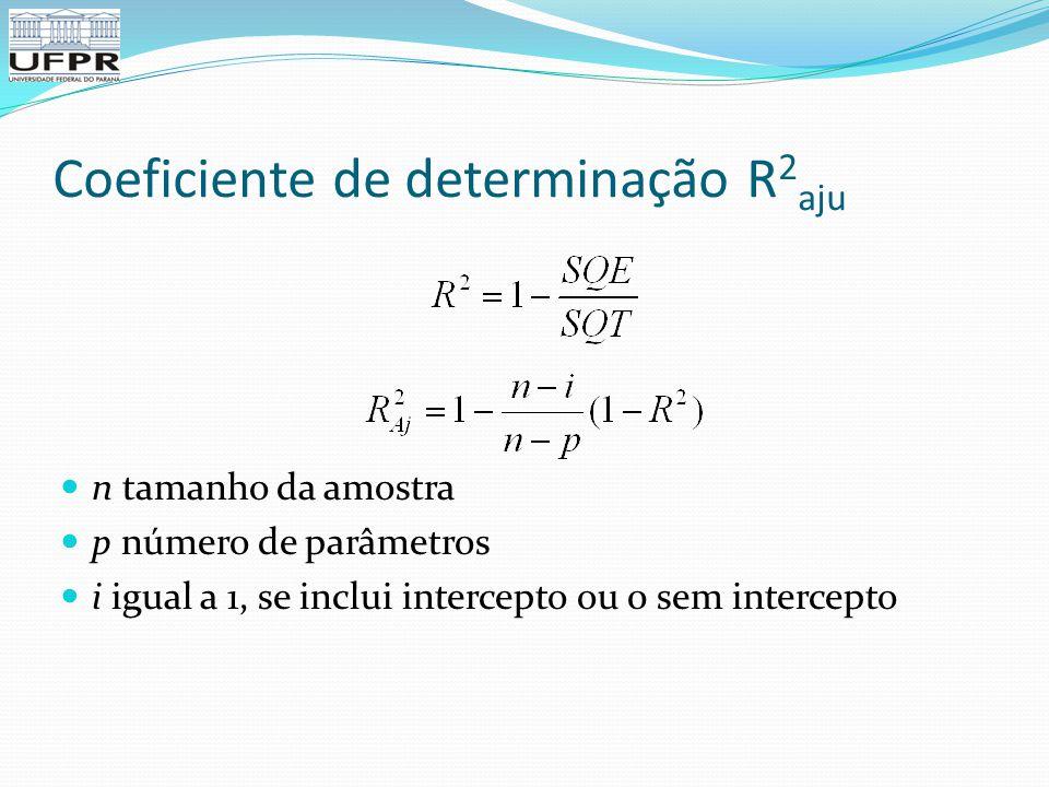 Coeficiente de determinação R 2 aju n tamanho da amostra p número de parâmetros i igual a 1, se inclui intercepto ou 0 sem intercepto