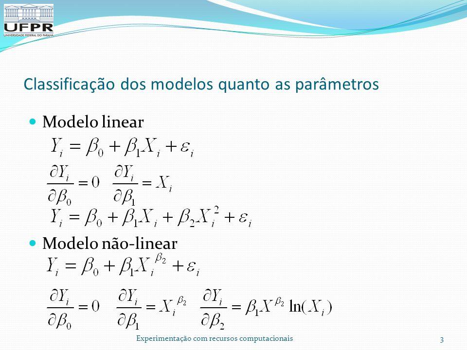 Classificação dos modelos quanto as parâmetros Modelo linear Modelo não-linear 3Experimentação com recursos computacionais