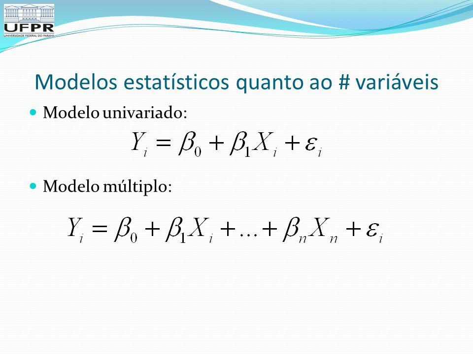Modelos estatísticos quanto ao # variáveis Modelo univariado: Modelo múltiplo: