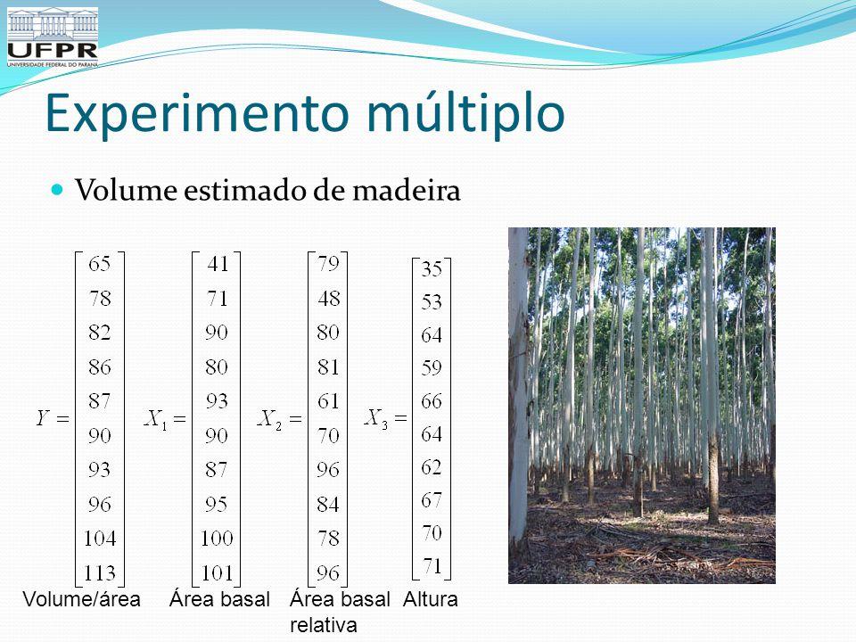 Experimento múltiplo Volume estimado de madeira Volume/áreaÁrea basal Área basal relativa Altura
