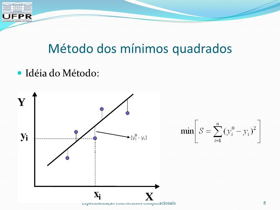 Método dos mínimos quadrados Idéia do Método: 8Experimentação com recursos computacionais